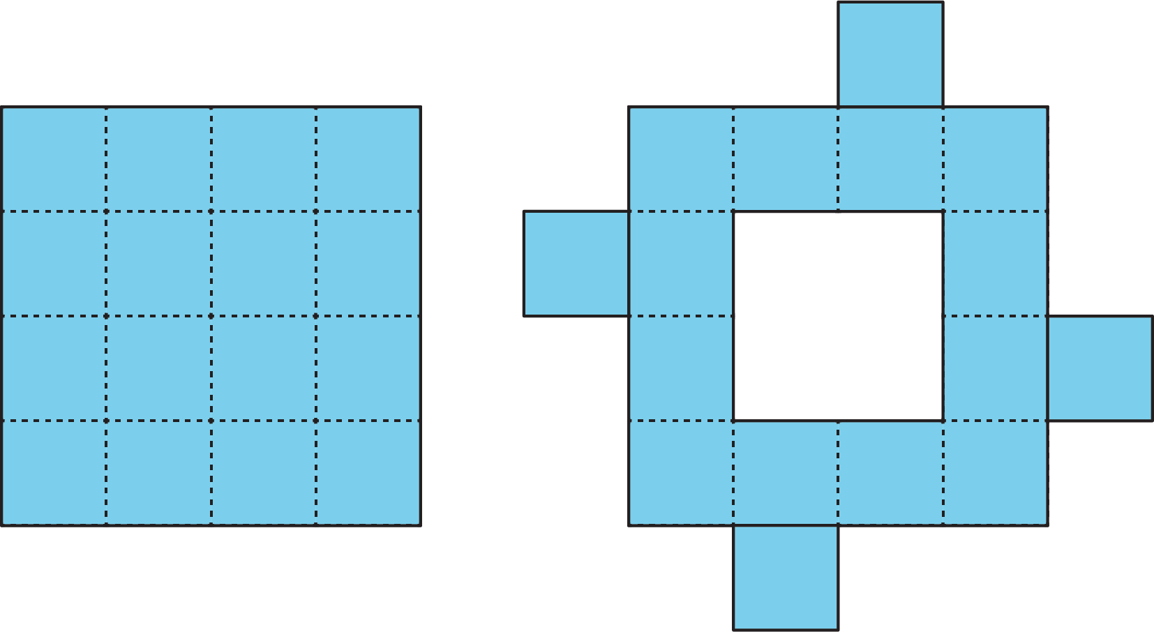 Two shapes. The first is a square comprised of 16 small squares arranged in four rows of 4. The second image has the center four squares removed and a square added to the outside of each side of the square.