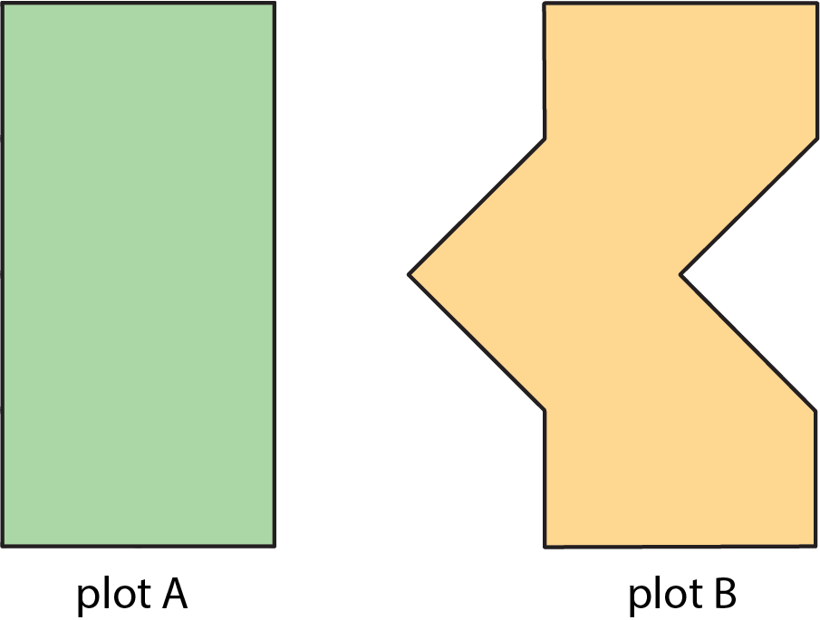 """Two shapes labeled """"plot A"""" and """"plot B"""". Plot """"A""""is a rectangle and plot """"B"""" is the same height, but has a triangular shape removed from the right side, and an identical triangle shape added to the left side."""