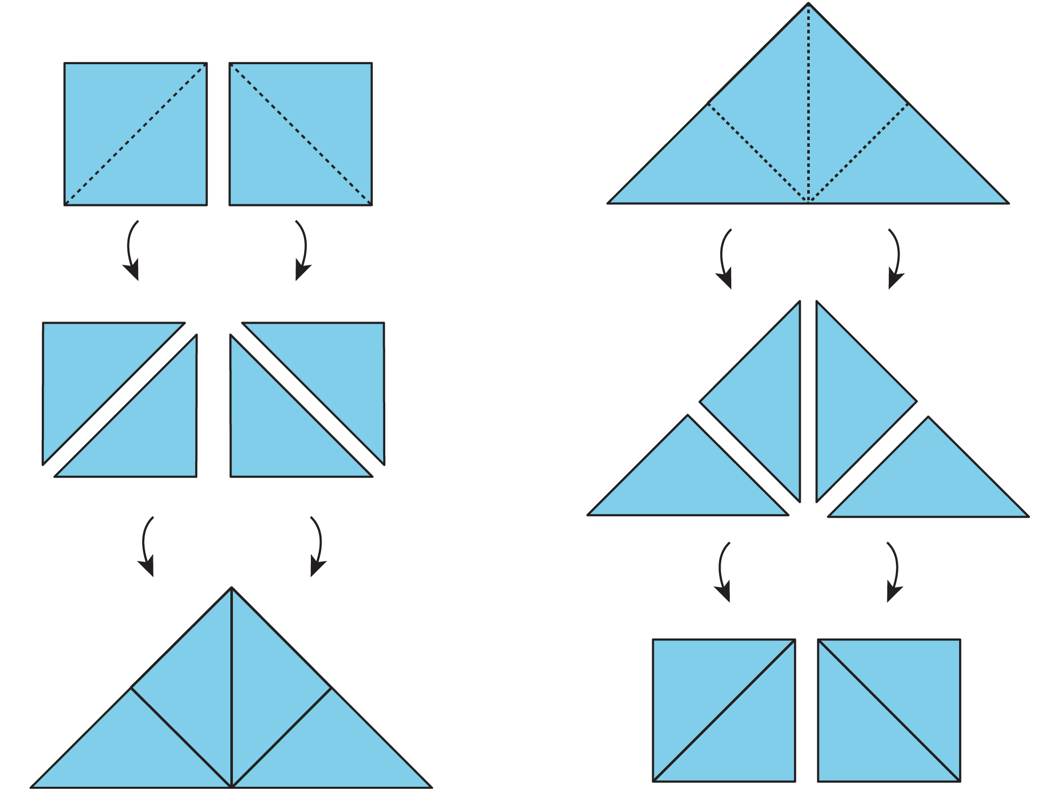 An image of two squares, which are then decomposed into four triangles, which are then rearranged into one large triangle. Another image of a large triangle that is decomposed into four smaller triangles, and then rearranged into two squares.