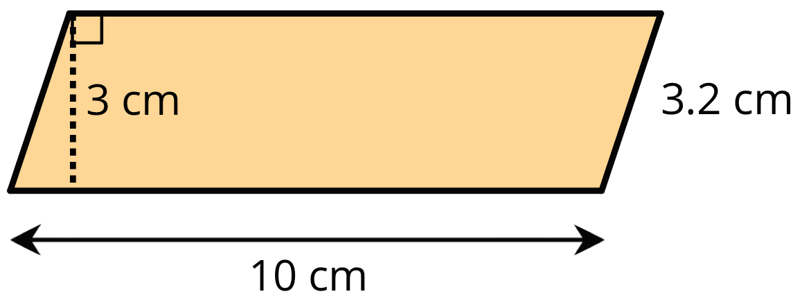 A parallelogram with one side labeled 3.2 centimeters, and another side labeled 10 centimeters. A dashed line perpendicular to the 10 centimeter sides is labeled 3 centimeters