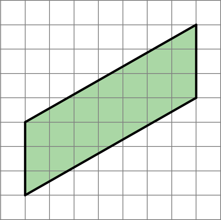 A parallelogram in a grid. The parallelogram has two vertical sides that are 3 units tall and two sides that rise 4 units over 7 units across.