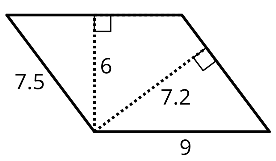 A parallelogram with its bottom side labeled 9 and its left side labeled 7.5. A dashed line perpendicular to the right side is labeled 7.2, and a dashed line perpendicular to the bottom side is labeled 6.