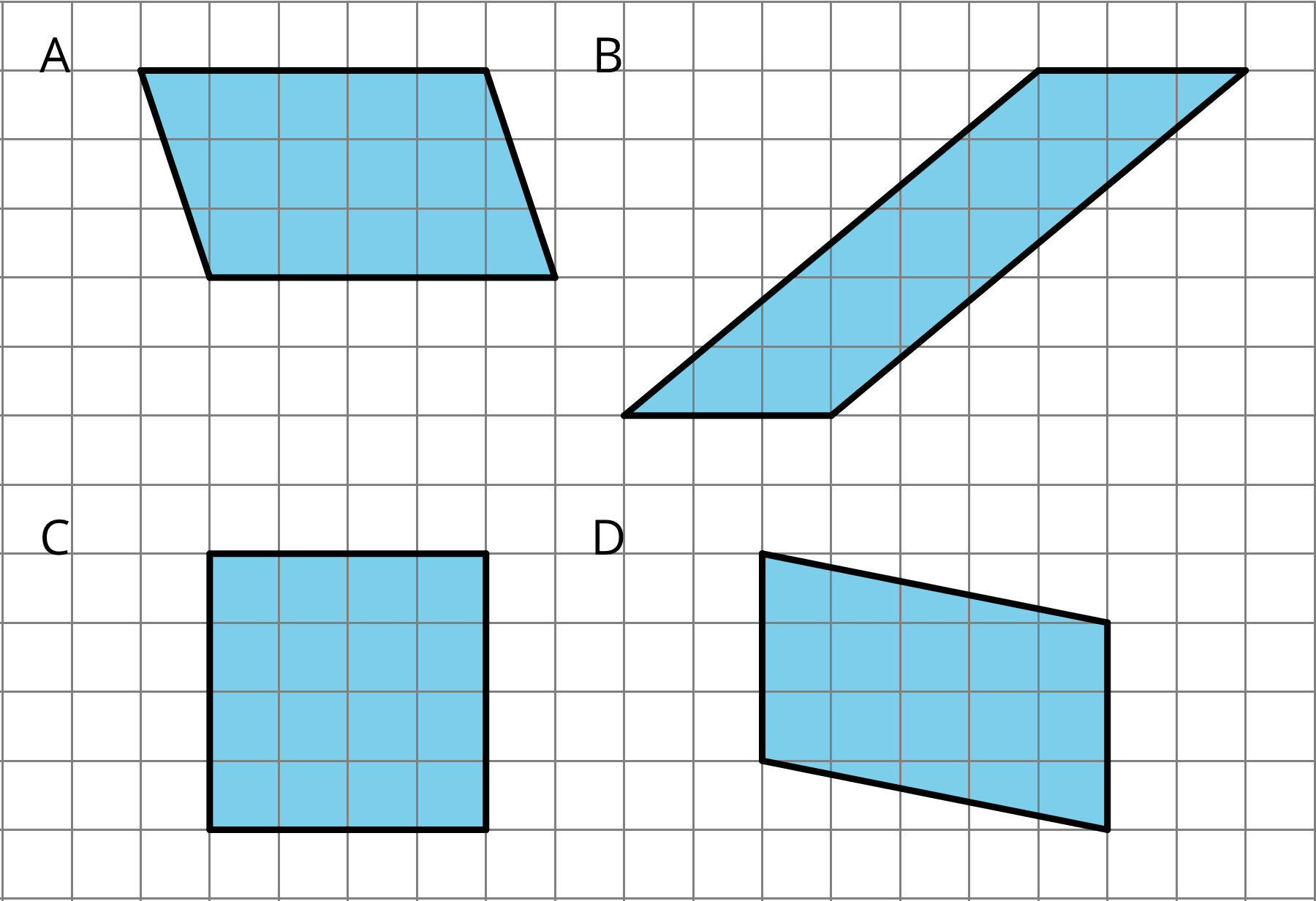 Four parallelograms, labeled A, B, C, and D. In figure A, the top and bottom are each 5 units long, and the sides descend 3 units and move right 1 unit. In figure B, the top and bottom are each 3 units long and the left and right sides ascend 5 units while moving right 6 units. Figure C is a square of 4 units on each side. In figure D, the left and right sides ascend 3 units, and the top and bottom descend 1 unit as they move right 5 units.