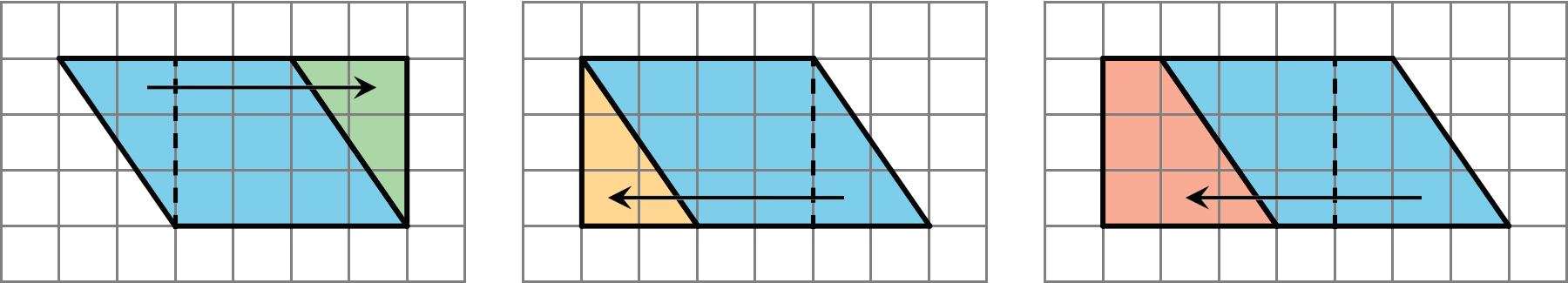 Three identical parallelograms with horizontal sides that are four units long, drawn in grids. The first parallelogram has a perpendicular segment extending from 2 units in from the top left down to the vertex of the bottom horizontal side. An arrow extends from the resulting triangle to the opposite side of the parallelogram to create a rectangle measuring 4 units wide and 3 units high. The second parallelogram has a perpendicular segment extending from 2 units in from the bottom right up to the vertex of the top horizontal side. An arrow extends from the resulting triangle to the opposite side of the parallelogram to create a rectangle measuring 4 units wide and 3 units high. The third parallelogram has a perpendicular segment extending from 3 units in from the bottom right up to the vertex of the top horizontal side. An arrow extends from the resulting shape to the opposite side of the parallelogram to create a rectangle measuring 4 units wide and 3 units high.