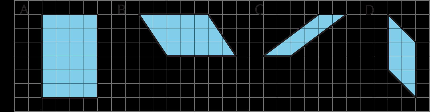 Four parallelograms A--D.