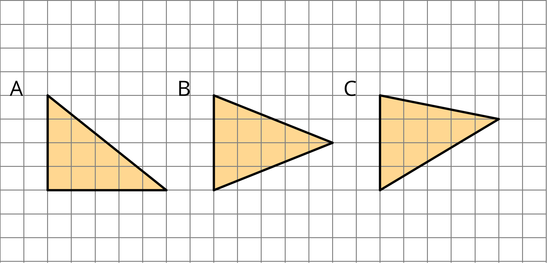Three triangles labeled A, B, and C. Triangle A is a right triangle with a base of 5 and a height of 4. Triangle B has a base of 4 and a height of 5. Triangle C has a base of 4 and a height of 5.