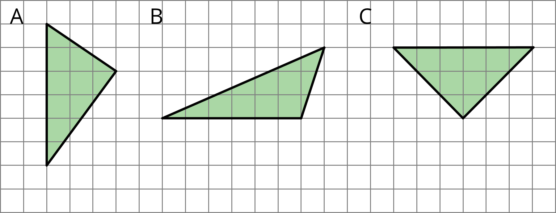 Three triangles labeled A, B, and, C. Each triangle has a bas of 6 units and a height of 3 units.