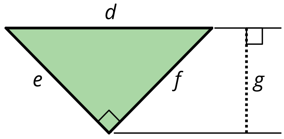 A triangle with sides labeled d, e, and f. The angle opposite side D is a right angle. A segment labeled g is perpendicular to side d and extends to the opposite vertex.