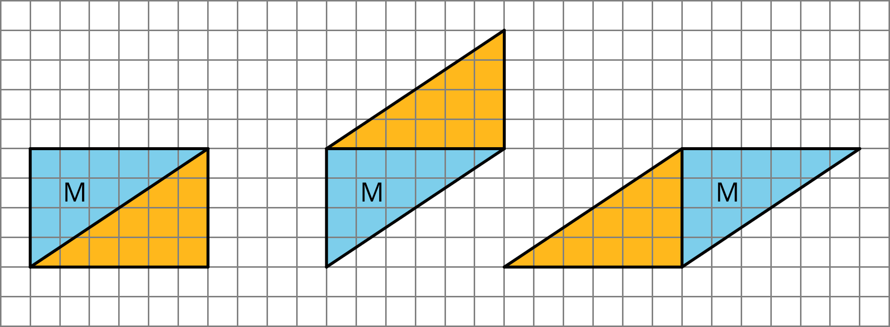 Three images of triangle M. The first image has a copy composed along the angled side of the triangle to compose a rectangle, the second has a copy along the top side of the triangle to compose a parallelogram, and the third has a copy along the left side of the triangle to compose a parallelogram.