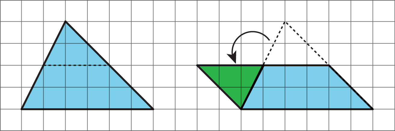 An image of a triangle with a dashed line cutting off the top portion, and a second image with an arrow indicating that the cut off portion has moved next to the bottom portion to create a parallelogram.