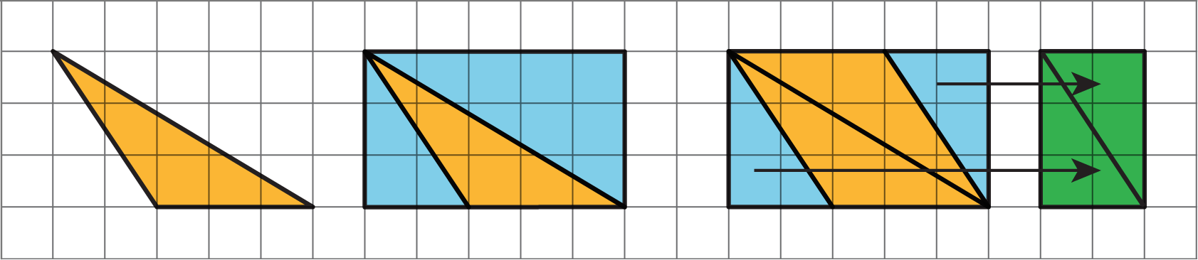 Three images of the same triangle. The first image is the triangle alone. The second is the triangle surrounded by a rectangle. The third image is of the triangle now with a copy composed into a parallelogram within the rectangle, with arrows drawing the remaining parts of the rectangle into a smaller rectangle.