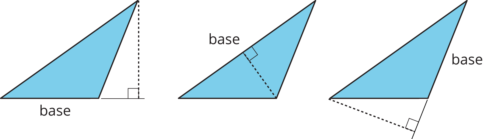 """Three images of a triangle, each with a different side labeled """"base"""" and an accompanying dashed line perpendicular to the base indicating the height."""