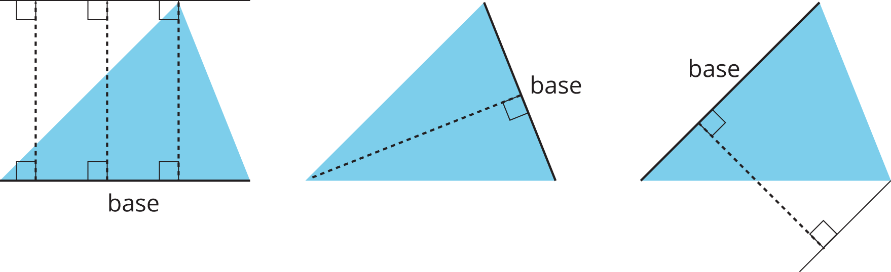 Three copies of a triangle. Each copy shows a different base and height pair.