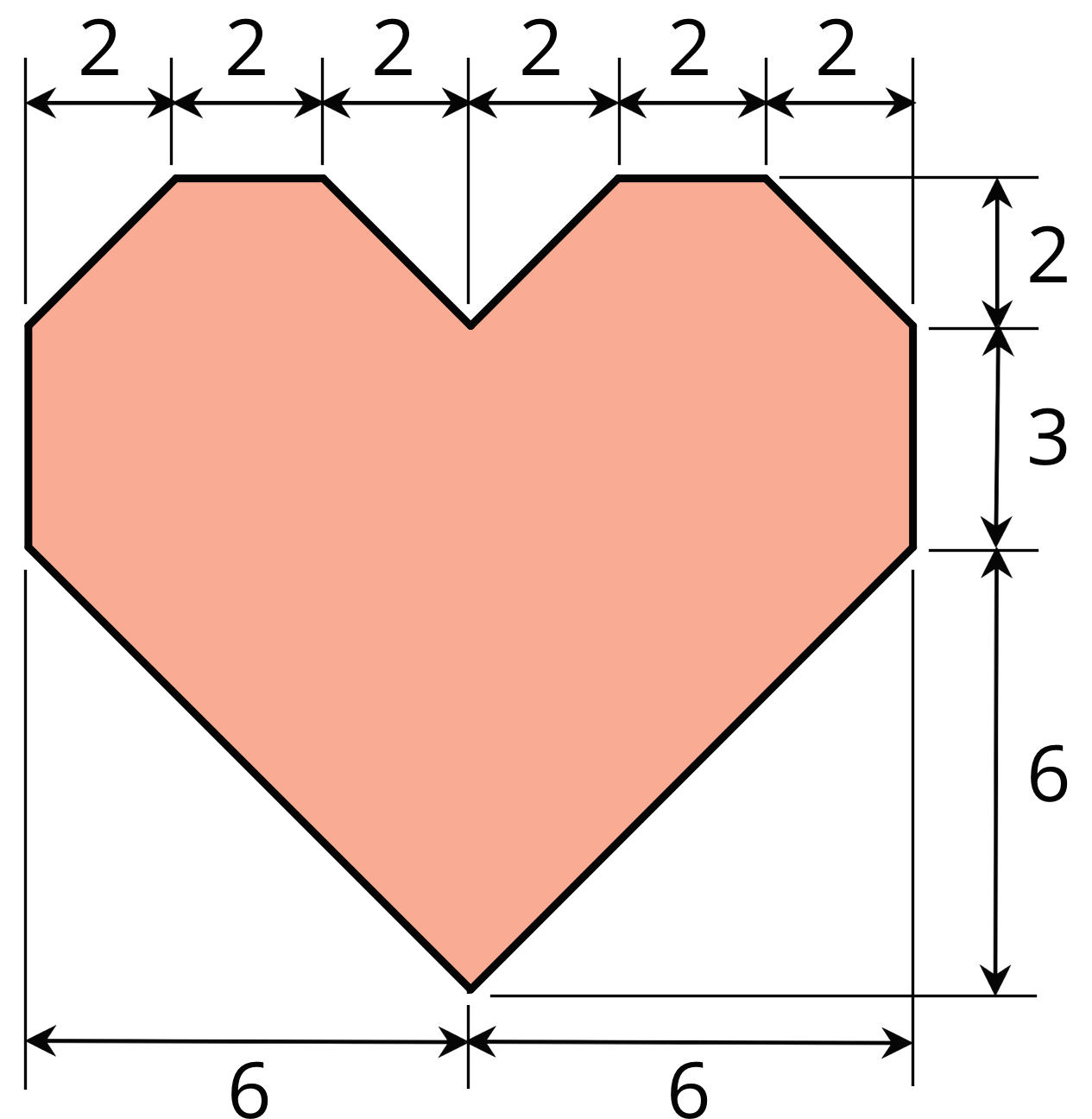 A heart-shaped polygon. Arrows along the bottom indicate the width of each half of the polygon is 6. Arrows along the top indicate that each of the six sides at the top span 2 units. Arrows along the right side indicate that the top portion of the polygon is 2 units, the middle portion is 3 units, and the bottom portion is 6 units.
