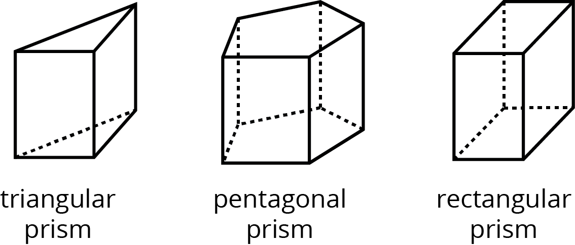 A triangular prism, a pentagonal prism, and a rectangular prism.