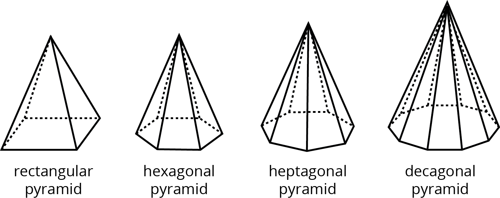 A rectangular pyramid, a hexagonal pyramid, a heptagonal pyramid, and a decagonal pyramid.