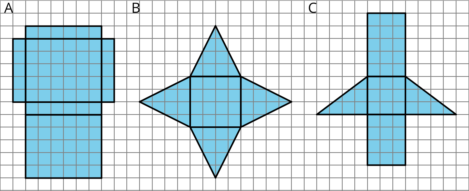 Three nets on a grid, labeled A, B, and C. Net A is composed of two rectangles that are 5 units tall by 6 units wide, two that are 5 units high and one unit wide, and two that are one unit high and six units wide. Net B is a square with a side length of 4 units and is surrounded by triangles that are four units wide at the base and four units high. Net C is a square with a side length of 3, a rectangle 3 units wide and 5 units high, another rectangle that is 3 units wide and 4 units tall, and two triangles, one on either side, that are three units tall by four units across.