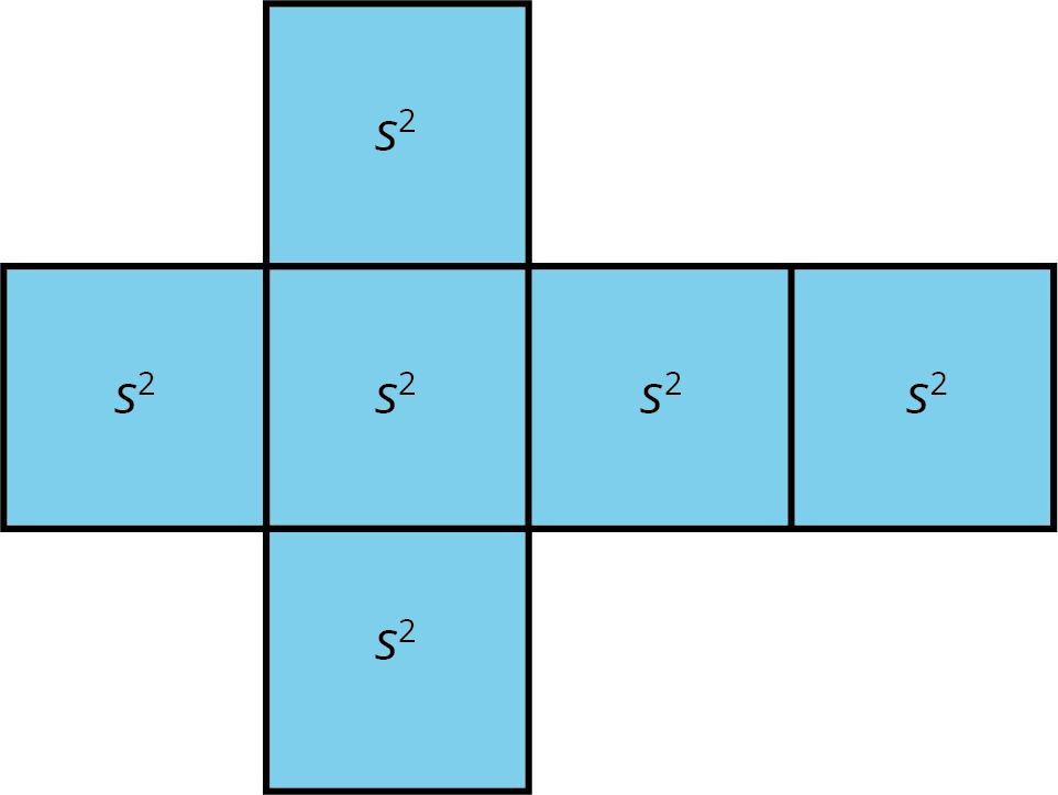A net for a cube with each square labeled $s^2$.