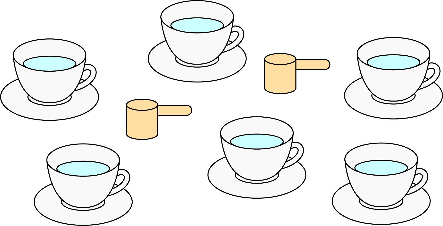 """A diagram which contains 2 scoop-shaped images and 6 cup-shaped images."""