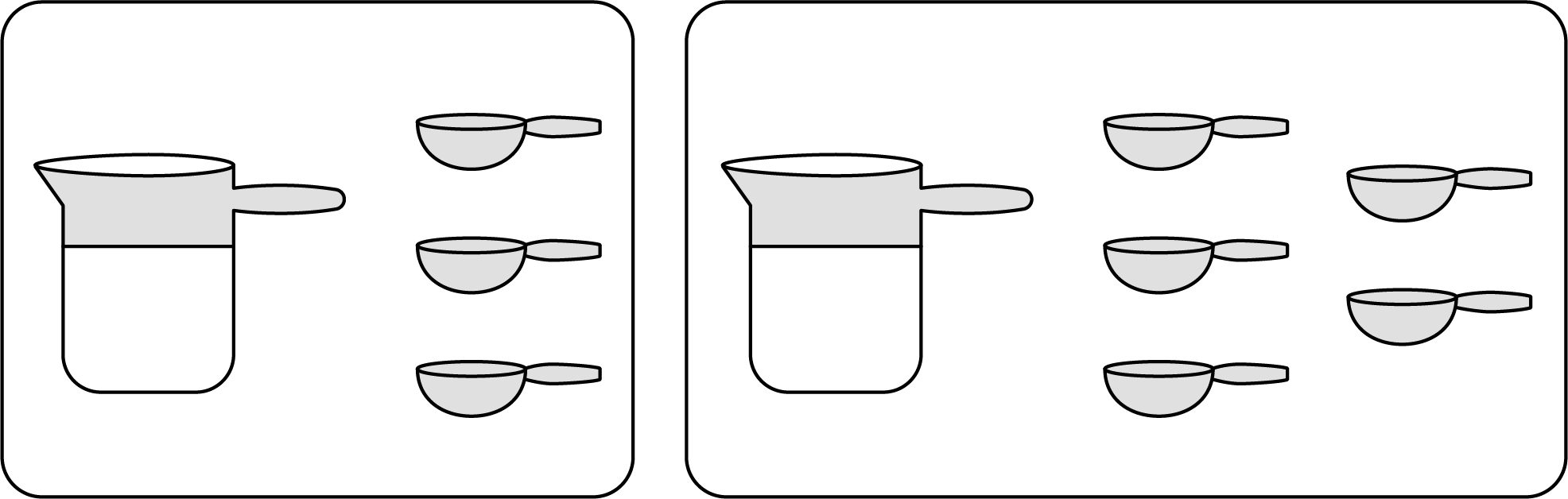 Two figures: The first figure shows 1 cup and 3 tablespoons. The second figure shows 1 cup and 5 tablespoons.