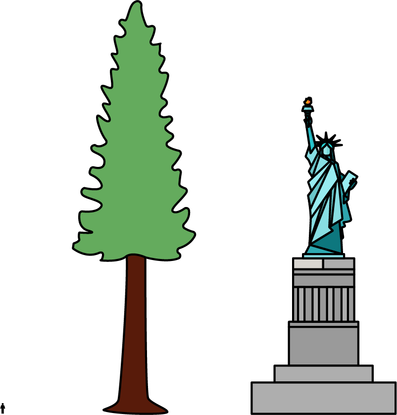 A person, Hyperion, and the Statue of Liberty. Hyperion is taller than the Statue of Liberty and both are taller than the person.