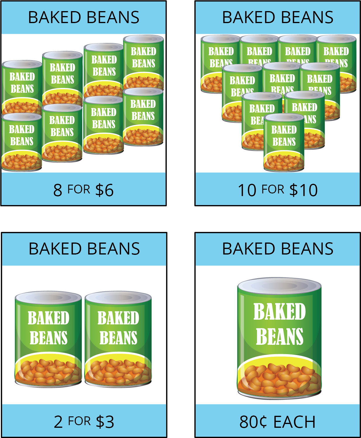 Four different images of ads for baked beans. The first ad has 8 cans of beans and is labeled 8 for 6 dollars. The second ad shows 10 cans of beans and is labeled 10 for 10 dollars. The third ad shows 2 cans of beans and is labeled 2 for 3 dollars. The fourth ad shows 1 can of beans and is labeled 80 cents each.