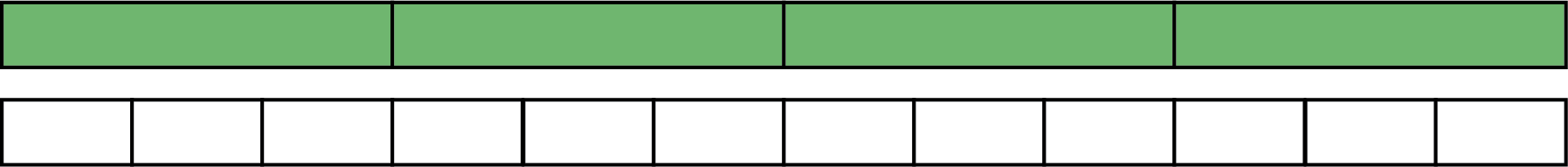 A pair of tape diagrams for one quantity. The top tape diagram has 4 equal parts and the bottom tape diagram has 12 equal parts.