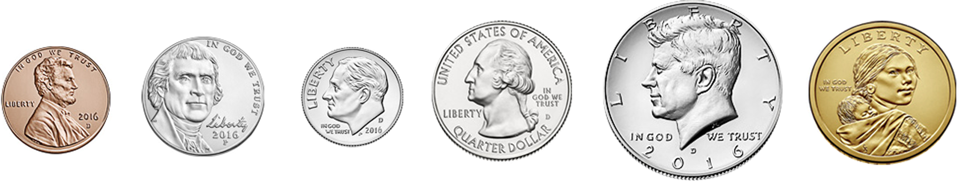 An image of 6 U.S. coins. A penny, nickel, dime, quarter, half dollar, and dollar coin are presented.