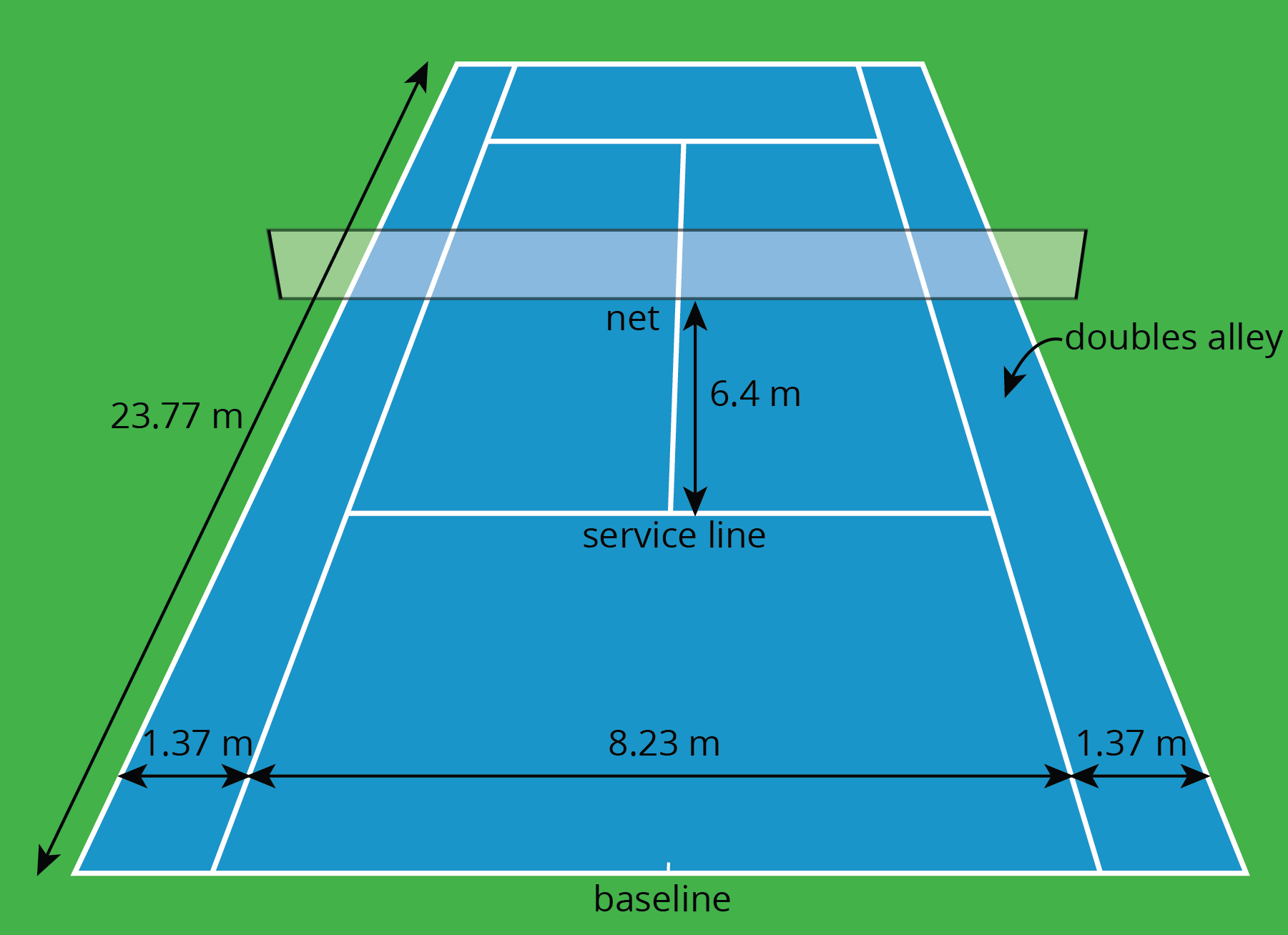 Labeled Diagram Of A Tennis Court - Introduction To Electrical ...
