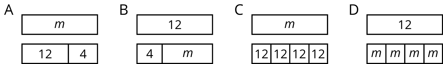 Four tape diagrams labeled A, B, C, and D. Tape diagram A has 2 bars of equal length. The top bar is labeled m. The bottom bar is partitioned into 2 parts labeled 12 and 4. Tape diagram B has 2 bars of equal length. The top bar is labeled 12. The bottom bar is partitioned into 2 parts labeled 4 and m. Tape diagram C has 2 bars of equal length. The top bar is labeled m. The bottom bar is partitioned into 4 parts labeled 12, 12, 12, and 12. Tape diagram D has 2 bars of equal length. The top bar is labeled 12. The bottom bar is partitioned into 4 parts labeled m, m, m, and m.