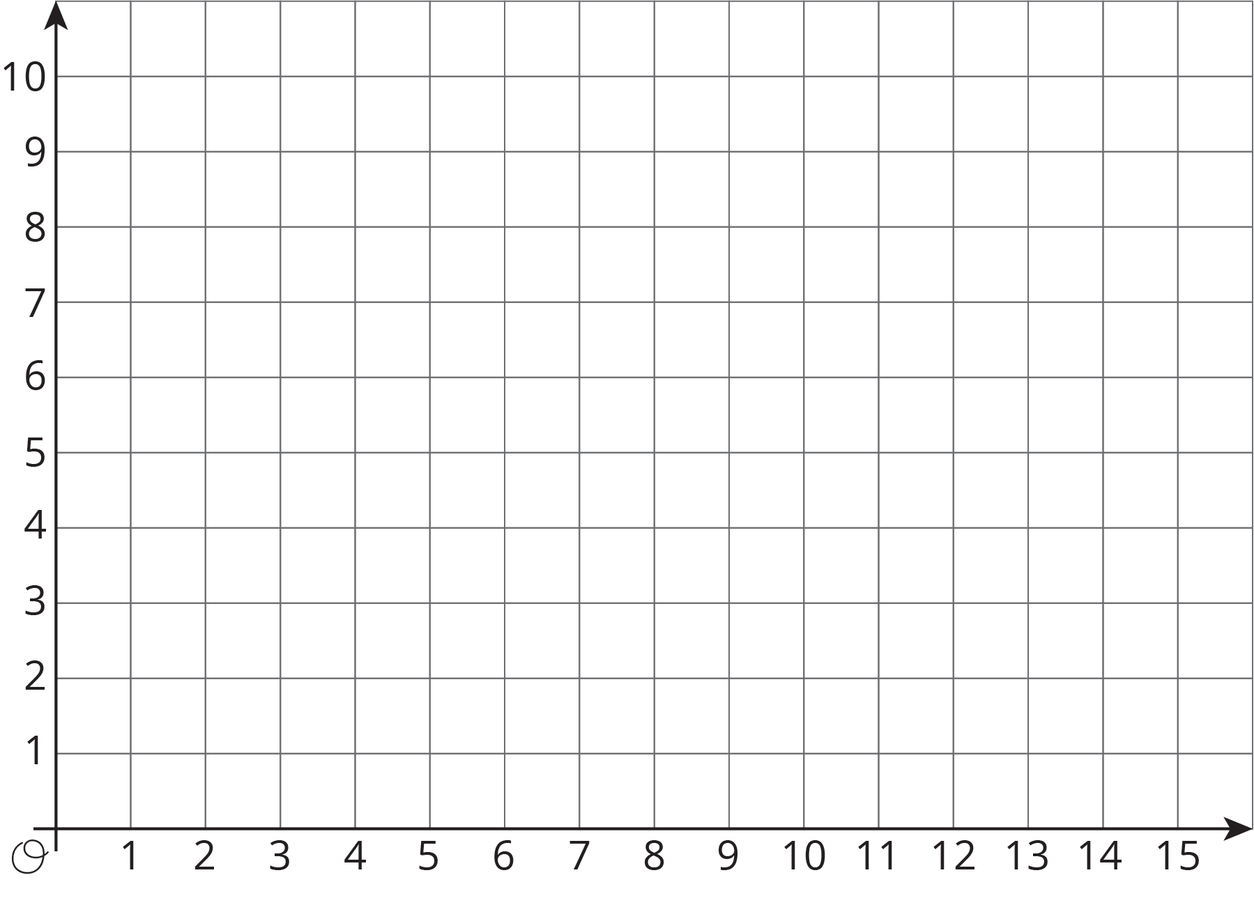 "A coordinate plane with the origin labeled ""O"". The numbers 0 through 15 are indicated on the horizontal axis and the numbers 0 through 10 are indicated on the vertical axis."