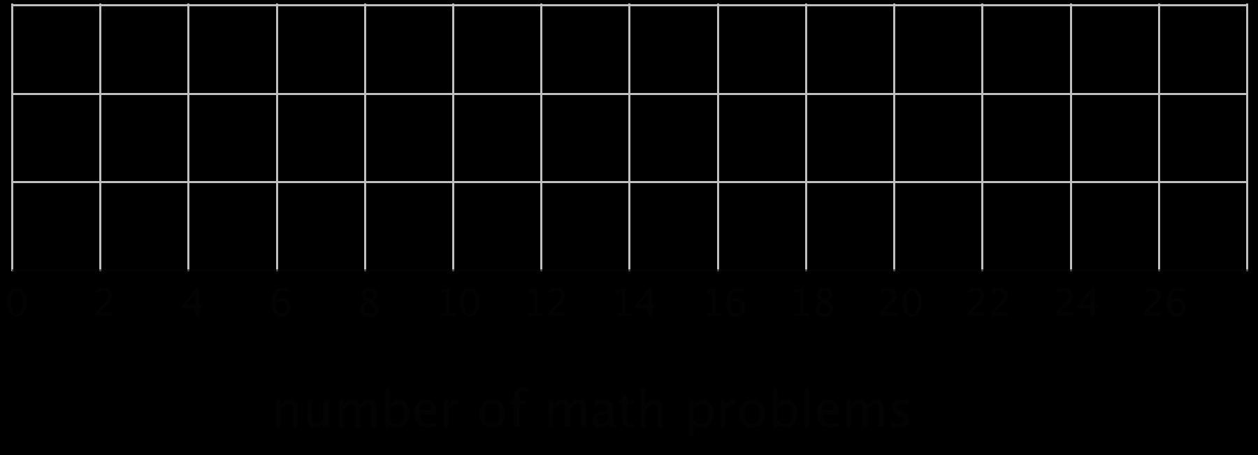 Missing image 6.8.E1.Image.03b.blank
