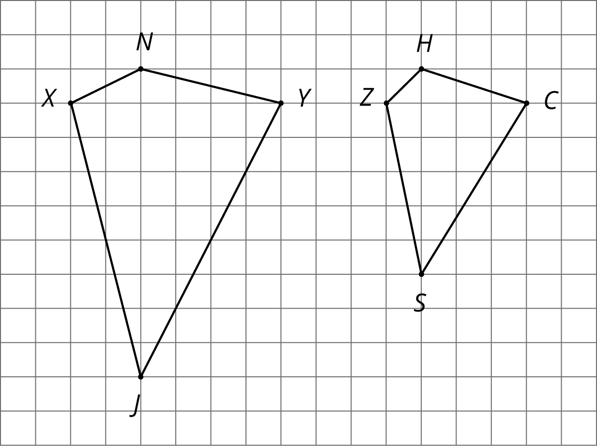 Two quadrilaterals on a coordinate plane. The first figure is labeled JXNY. Point X is 2 units to the left and 8 units up from point J.  Point N is 2 units to the right and 1 unit up from point X. Point Y is 4 units to the right and 1 unit down from point N. Point J is 4 units to the left and 8 units down from point Y. Point N is directly above point J. The second figure is labeled ZHCS. Point Z is 1 unit to the left and 5 units up from point S.  Point H is 1 unit to the right and 1 unit up from point Z. Point C is 3 units to the right and 1 unit down from point H. Point S is 3 units to the left and 5 units down from point C. Point H is directly above point S.