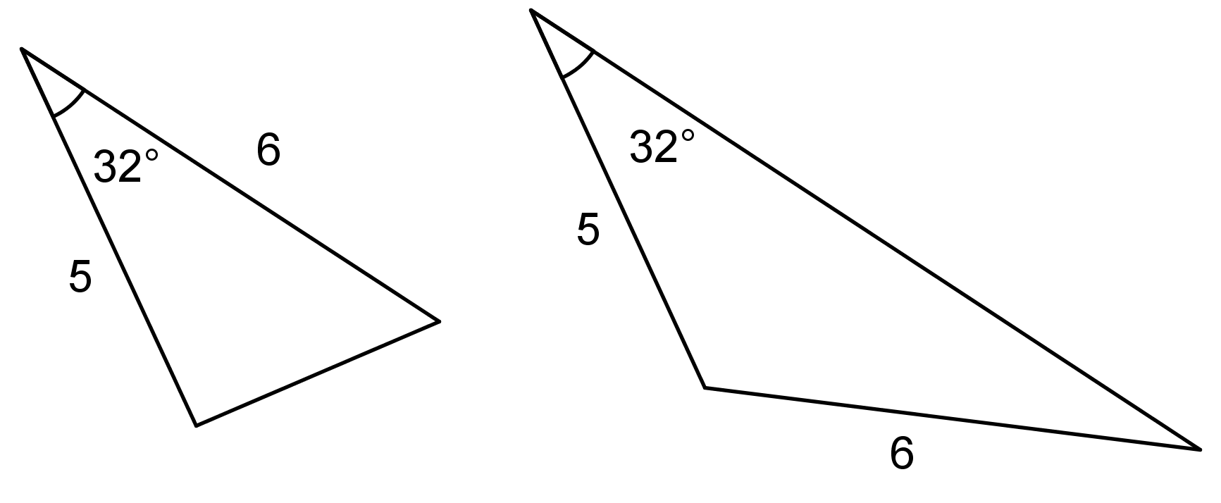 Two triangles each with two given side lengths labeled 5 and 6, and an angle labeled 32 degrees. For the triangle on the left, the angle labeled 32 degrees is between the adjacent side lengths 5 and 6. The triangle on the right has the angle labeled 32 degrees between the side length labeled 5 and the third side of the triangle that is not labeled.