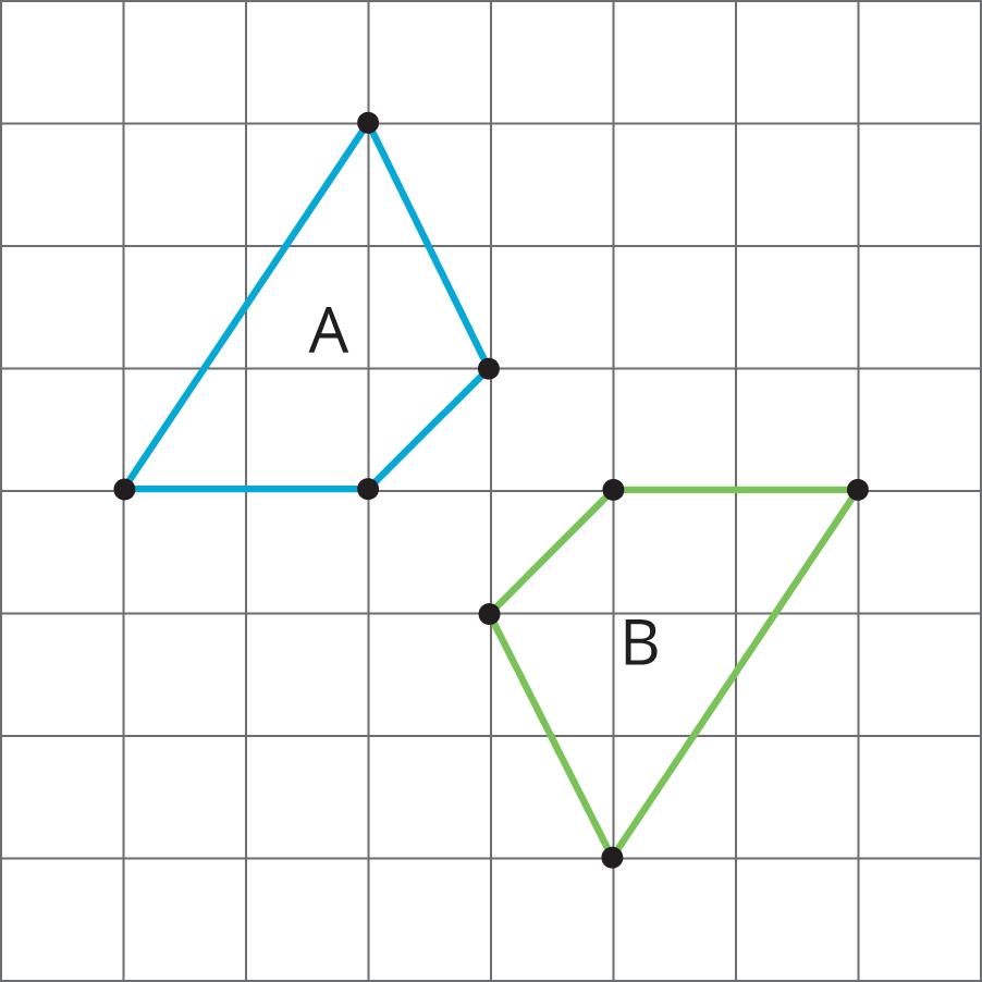 Two identical quadrilateral labeled A and B on a square grid are in different orientations and positions. The square grid has 8 horizontal units and 8 vertical units. Starting from the bottom left vertex, polygon A is located 1 unit right and 4 units down from the edges of the square grid. The second vertex is 2 units right and 3 units up from the first vertex. The third vertex is 3 units right and 1 unit up from the first vertex. the fourth vertex is 2 units right from the first vertex. Starting from the bottom vertex polygon B is located 5 units right and 7 units down from the edges of the square grid. The second vertex is 1 unit left and 2 units up from the first vertex. the third vertex is 3 units up from the first vertex. The fourth vertex is 2 units right and 3 units up from the first vertex.
