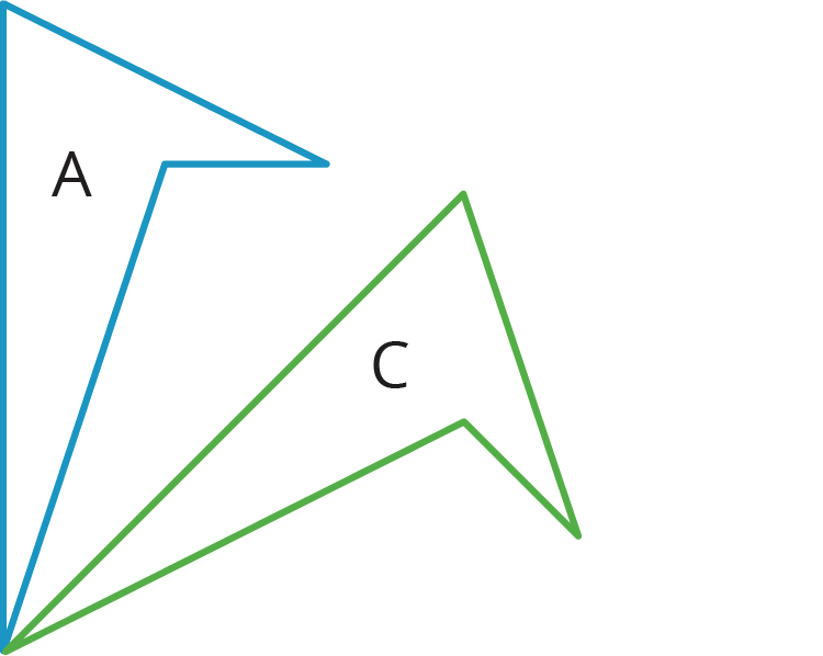 A figure that has been turned or rotated around a point
