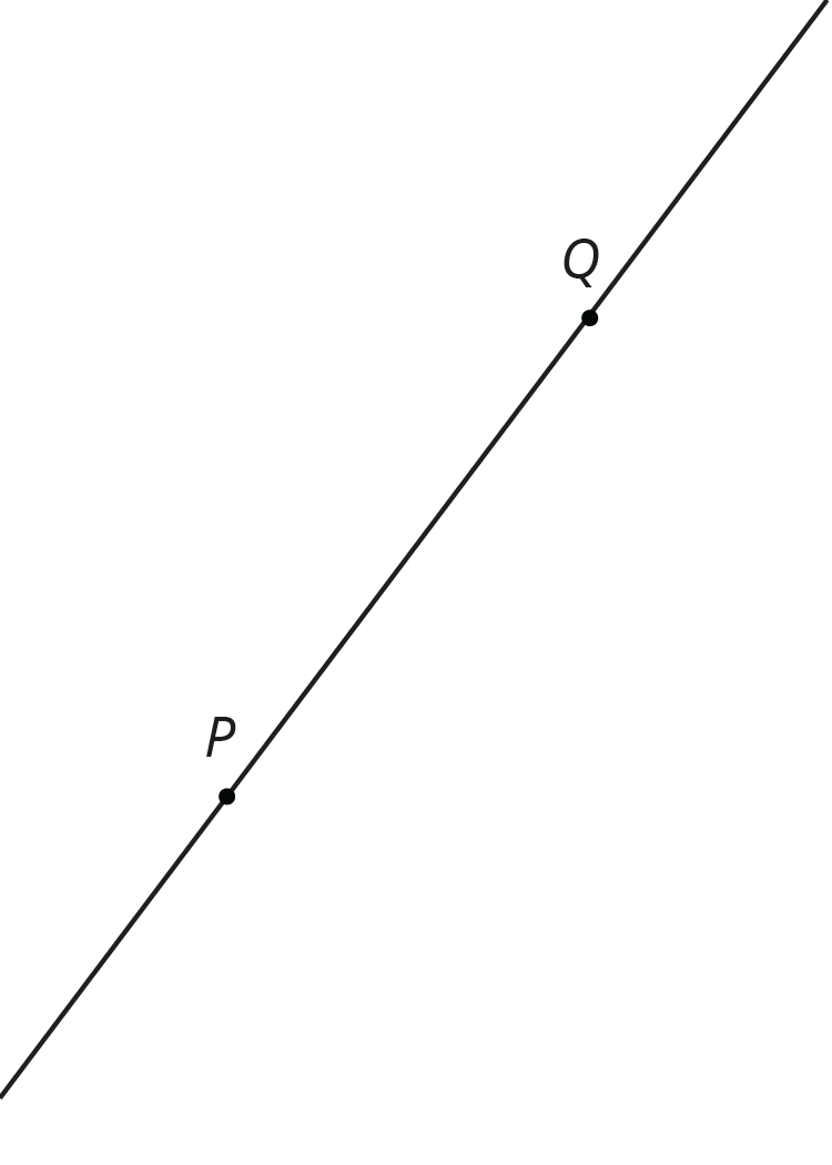 A line that slants upward and to the right with two plots labeled P and Q pointed on it. Point P is below point Q.