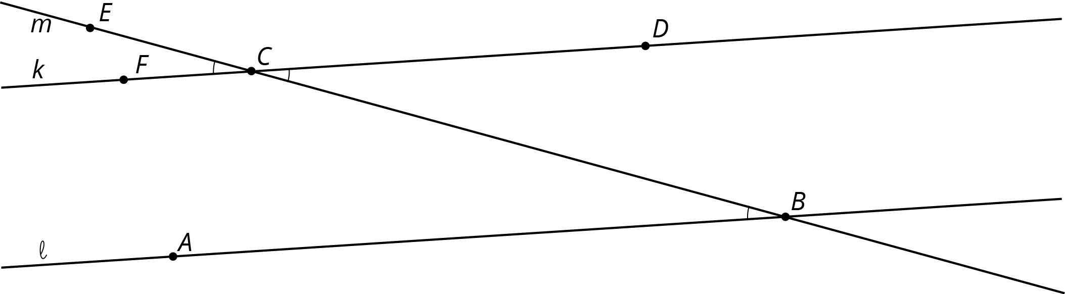 Points F, C, and D lie on line k, where point F is to the left of point C and point D is to the right of point C.  Points A and B lie on line l, where point B is to the right of point A. Lines k and l are parallel, where line k is above line l, and both lines slant upward and to the right. A third line, labeled m, intersects lines k and l at point C and point B and has a point labeled E located to the left of point C.