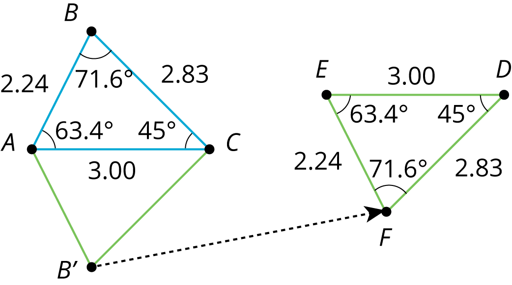 Triangle A, B, C and its image after reflection and translation.