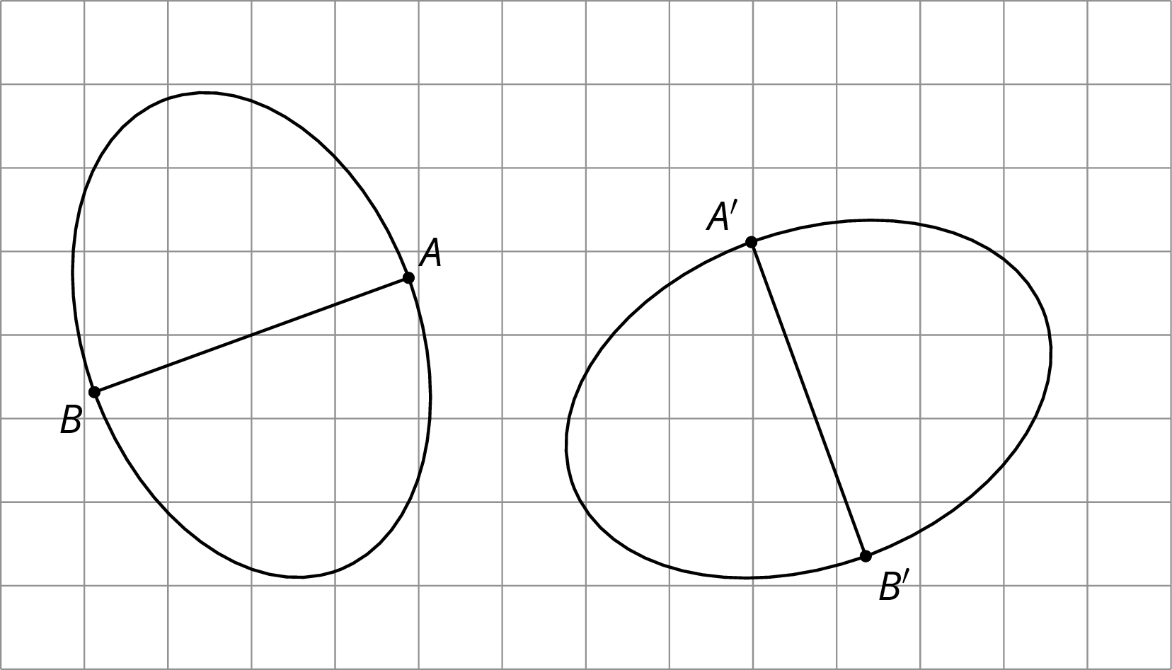 Two congruent ovals on a square grid. In the first oval, two points on opposite sides of the oval are labeled A and B and are connected by a line segment. In the second oval, two points on opposite sides of the oval are labeled A prime and B prime and are connected by a line segment.