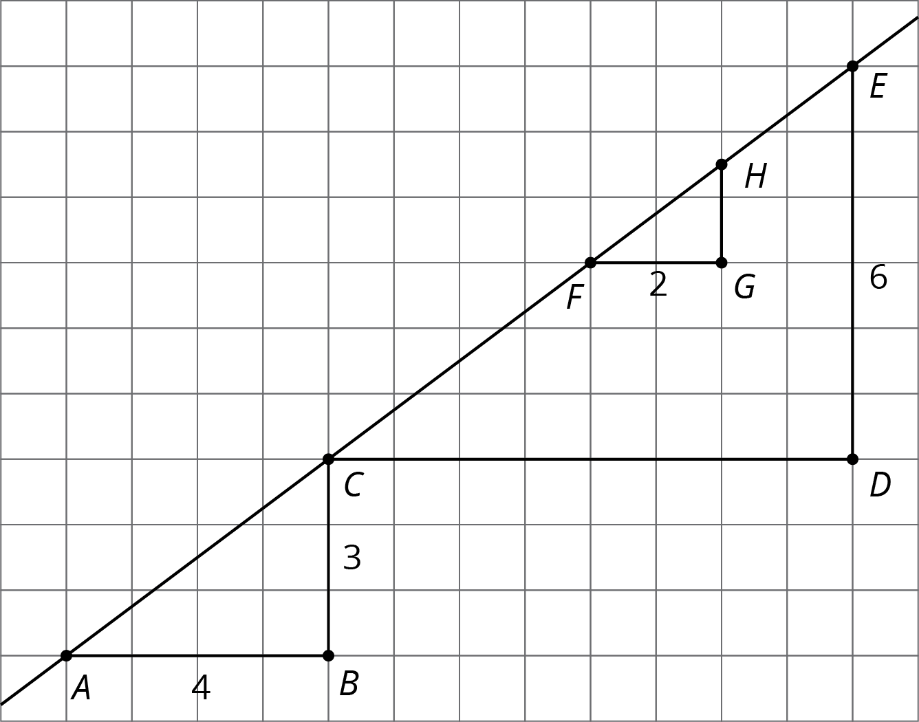 worksheet Slope Triangles Worksheet grade 8 unit 2 10 open up resources similar triangles on the same line