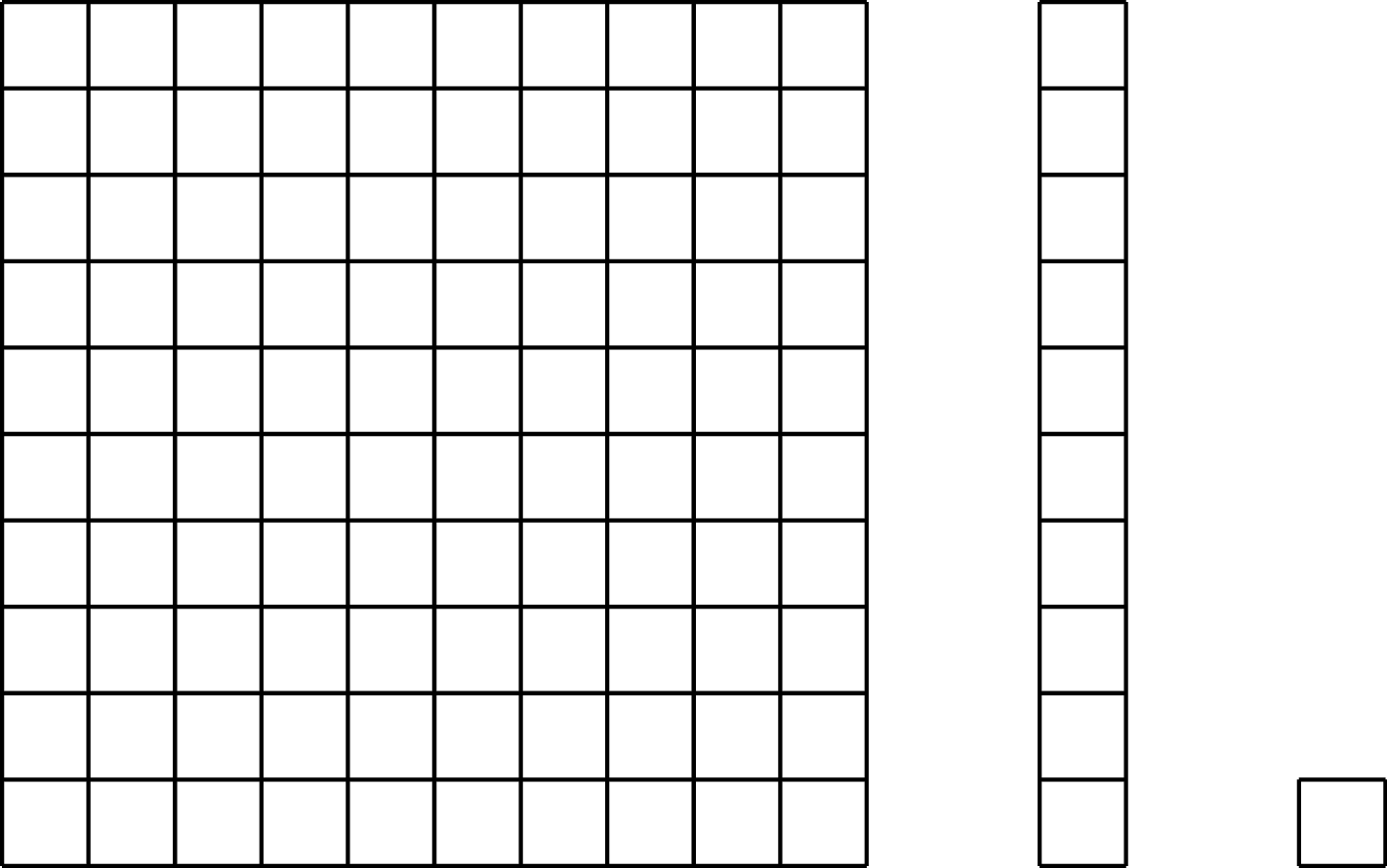 A diagram of a large square, a medium rectangle, and a small square. The medium rectangle is made up of 10 small squares aligned vertically. The large square is made up of 10 medium rectangles placed side by side.