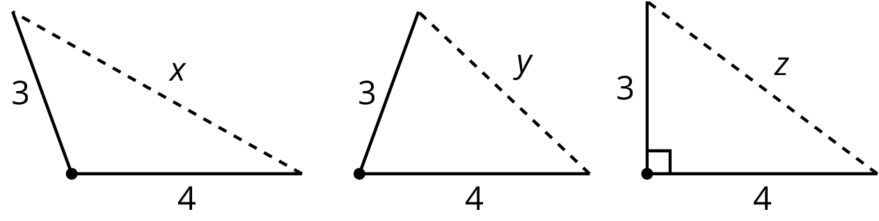 A figure of three triangles each with 2 given side lengths and one unknown side length.  The first triangle has a horizontal side of 4, a side length slanted upward and to the left of 3, and the third side length labeled x. The middle triangle has a horizontal side length of 4, a second side length slanted upward and to the right of 3, and the third side length labeled y. The third triangle is a right triangle with a horizontal side length of 4, a vertical side length of 3, and the third side is labeled z.