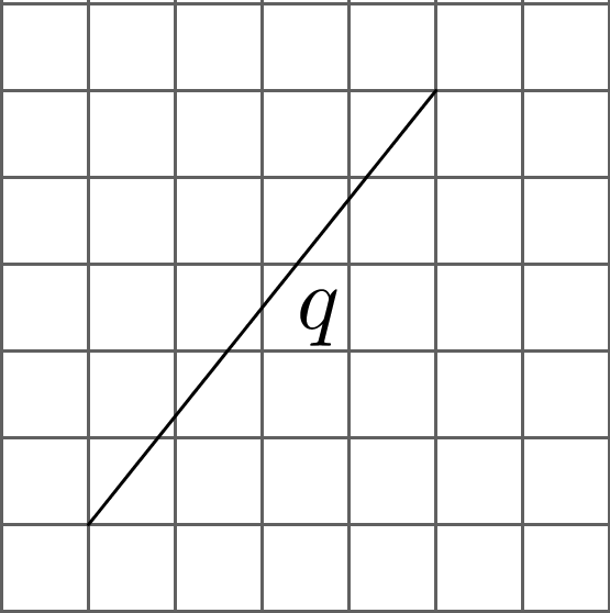 "A line segment labeled ""q"" on a square grid. The line segment starts at an intersection point on the grid and slants upward and to the right to an end point that is 4 units to the right and 5 units up."