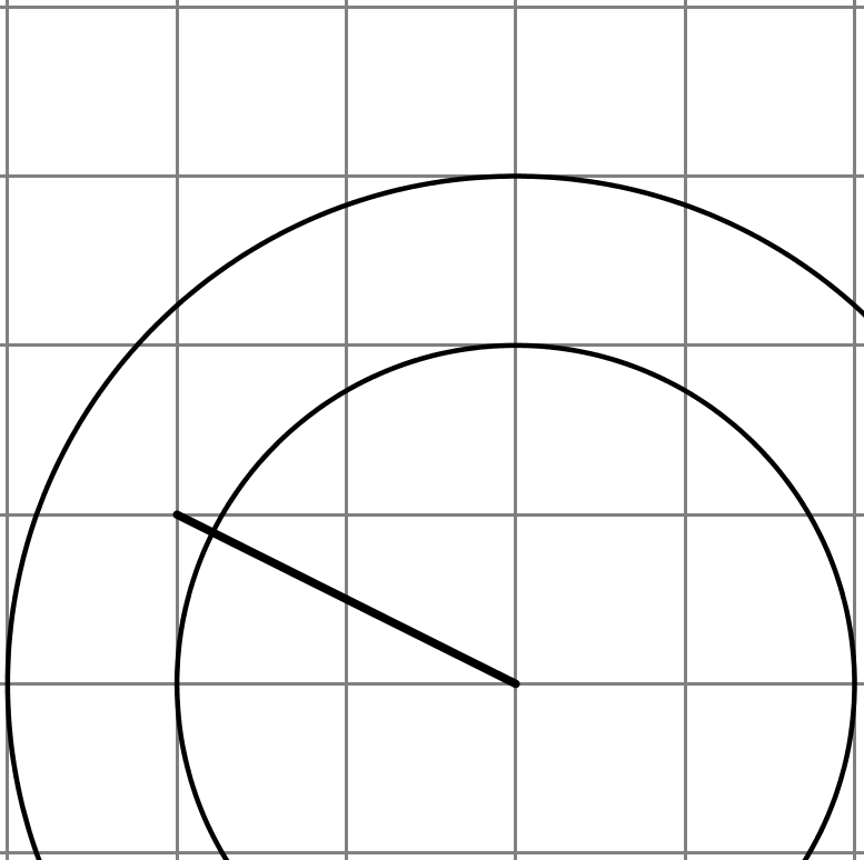 Two circles that have the same center are drawn on a square grid with radii 2 and 3. A line segment slanted upward and to the left is drawn such that the bottom endpoint is the center of the two circles and is 1 unit down and 2 units right of the top endpoint of the line segment.