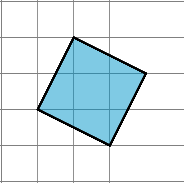 A square on a grid with side lengths equal to the hypotenuse of triangle with side lengths of 1 and 2 units. The square has an area of 5 square units.