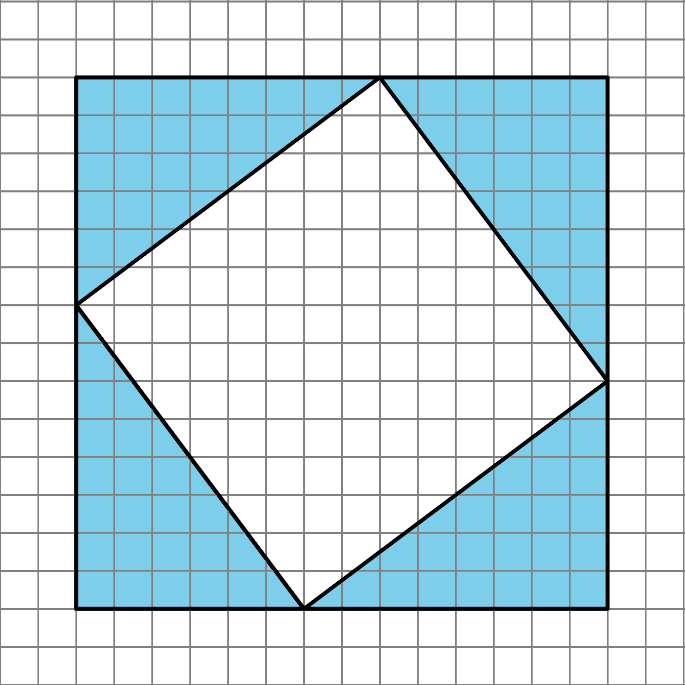 A square with side lengths of 14 units on a square grid. there is a second square inside the square. Each of the vertices of the inside square divides the side lengths of the large square into two lengths: 8 units and 6 units creating 4 right triangles.