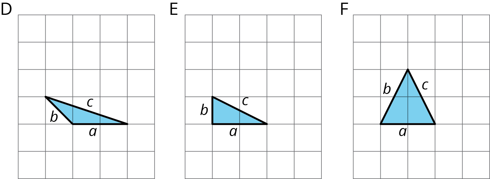 "Three triangles on a square grid labeled ""D,"" ""E,"" and ""F"" with sides a, b, and c. The triangles have the following measurements: Triangle D: Horizontal side a is 2 units. Side b slants upward and to the left. Side c slants downward and to the right. The height of the triangle is 1.   Triangle E: Horizontal side a is 2 units. Vertical side b is 1 unit. Diagonal side c slants downward and to the right and the triangle has a height of 1 unit.    Triangle F: Horizontal side a is 2 units. Side b and side c are equal in length. The triangle has a height of 2 units."