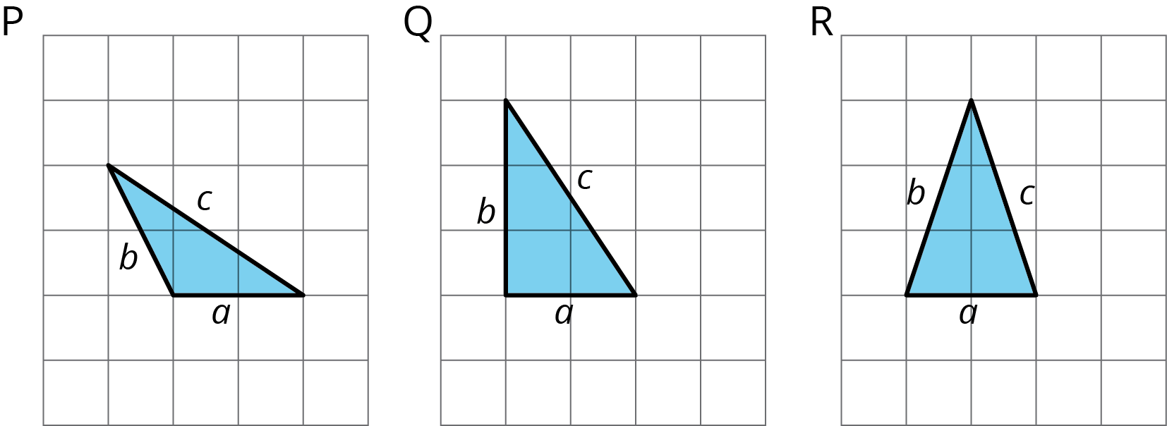 "Three triangles on a grid labeled ""P,"" ""Q,"" and ""R"" with sides a, b, and c. The triangles have the following measurements: Triangle P: Side a is 2 units. Side b slants upwards and to the left. Side c slants downward and to the right. The height of the triangle is 2.  Triangle Q: Horizontal side a is 2 units. Vertical side b is 3 units. Diagonal side c slants downward and to the right and the triangle has a height of 3 units.  Triangle R: Horizontal side a is 2 units. Side b and side c are equal in length. The triangle has a height of 3 units."