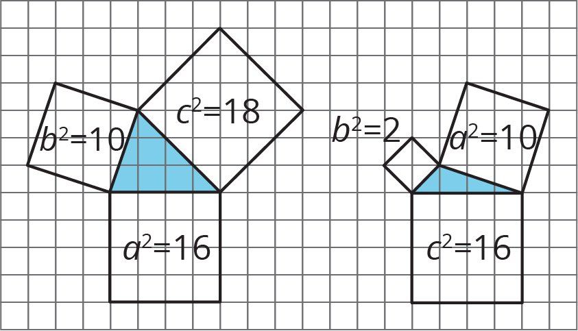 "Two right triangles are indicated. A square is drawn using each side of the triangles. The triangle on the left has the square labels ""a squared equals 16"" aligned to the bottom horizontal leg and ""b squared equals 10"" aligned to the left leg. The square labeled ""c squared equals 18 is aligned with the hypotenuse. The triangle on the right has the square labels of ""a squared equals 10"" aligned with the bottom leg and ""b squared equals 2"" aligned with the left leg. The square labeled ""c squared equals 16"" is aligned with the hypotenuse."